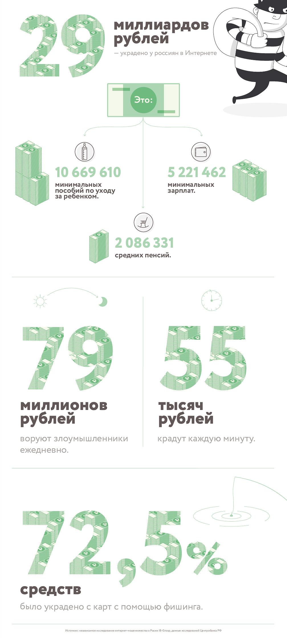 money_info
